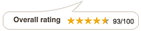 SEOInfinity Overall Rating